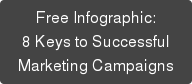 Free Infographic: 8 Keys to Successful Marketing Campaigns