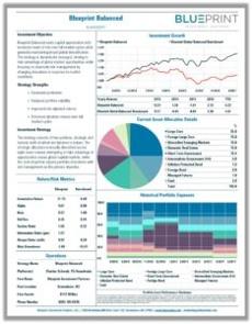 Blueprint Balanced Strategy Factsheet