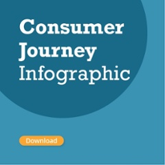 Consumer journey | Penquin integrated marketing