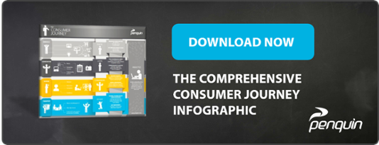 Download the comprehensive consumer journey infographic Penquin