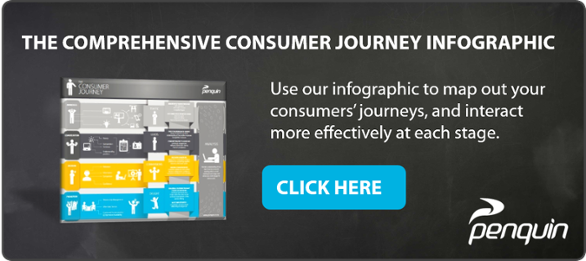 Consumer Journey Infographic Download Penquin