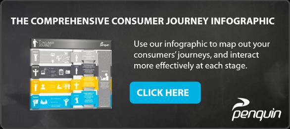 Consumer Journey Infographic Download Penquin