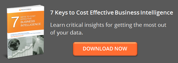 7 Keys to Cost Effective Business Intelligence