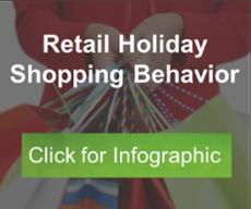 retail holiday shopping