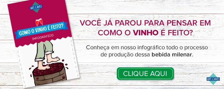 Infográfico: Como o vinho é feito