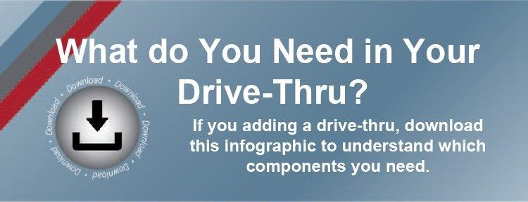 Anatomy of a Drive-Thru