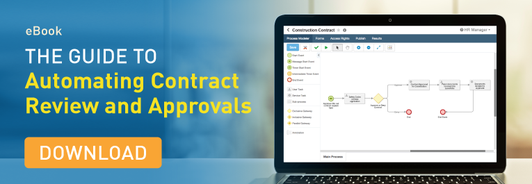 The Guide to Automating Contract Review and Approvals
