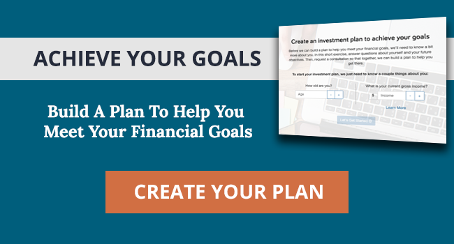 Financial plan calculator