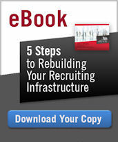 Yoh Recruiting Infrastructure ebook