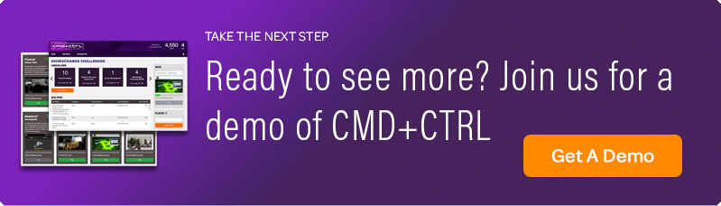Get a demo of the CMD+CTRL Cyber Range suite