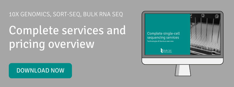 Download services and pricing overview