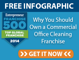 Why You Should Own a Commercial Office Cleaning Franchise