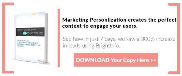 Marketing Personalization Case Study