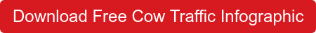 Download Free Cow Traffic Infographic