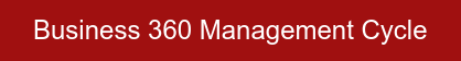 Business 360 Management Cycle