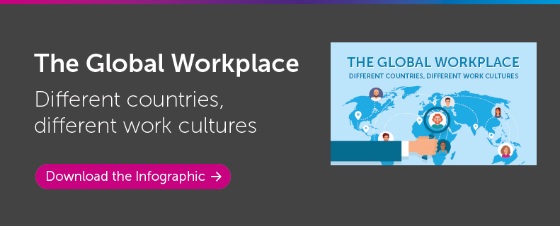 The Global Workplace, Different countries, different work cultures