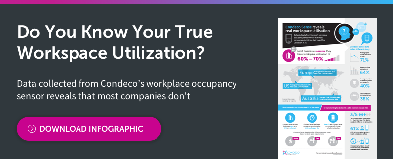 Download workplace utilization infographic