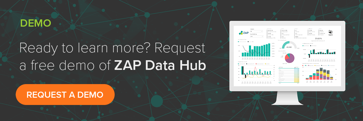 Request a Demo of ZAP Data Hub