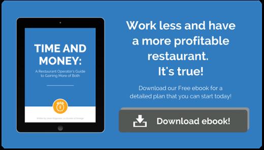 Restaurant Profit