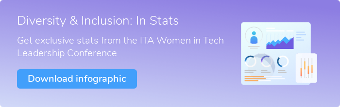 Diversity & Inclusion: In Stats Download our free infographic for exclusivestats from the ITA Women in Tech Leadership Conference Download infographic