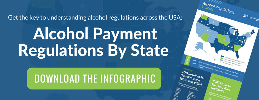 Get the Alcohol Regulations by State Inforgraphic
