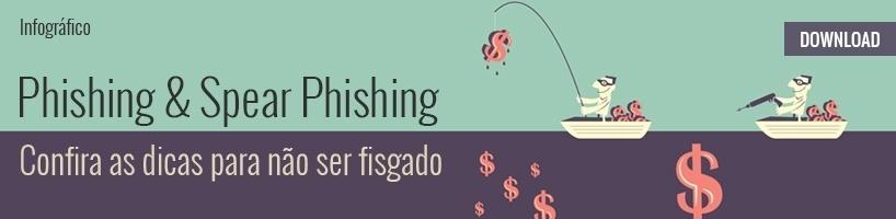 Phishing & Spear Phishing - Confira dicas para não ser fisgado