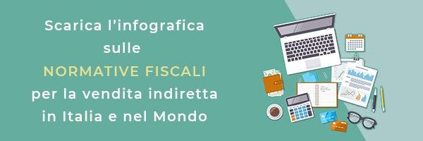 infografica fiscale vendita online indiretta