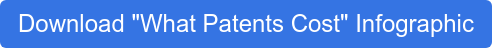 """Download """"What Patents Cost"""" Infographic"""