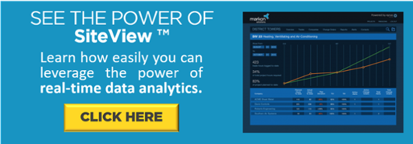 See the power of SiteView: Learn how easily you can leverage the power of real-time data analytics.