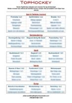 Tophockeys träningsmoduler och teman för hockeylag, föreningar och camper