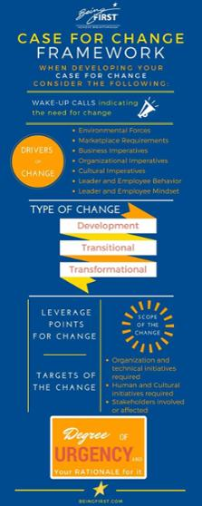 Infographic: Case for Change Framework