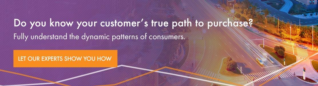 retail marketing mobile analytics