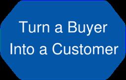 Turn aBuyer  Into a Customer
