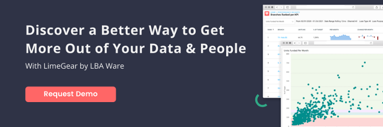 Request a demo to discover a better way to get more out of your data & people with LimeGear by LBA Ware