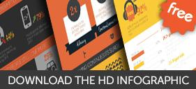 Download the Tuned Global'd HD infographic