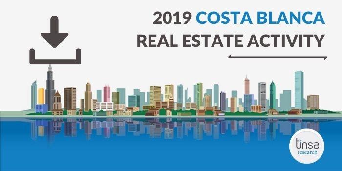 Costa Blanca Real Estate Activity