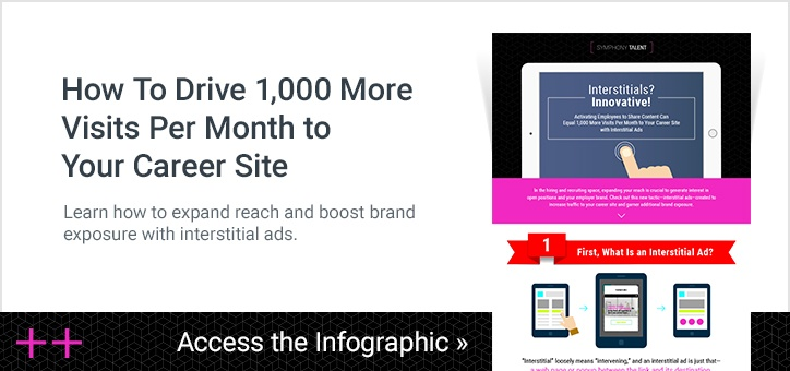 interstitial ads infographic
