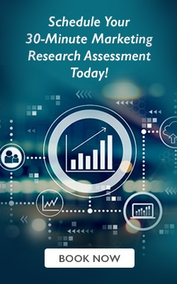 30 Minute Marketing Research Assessment