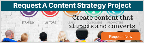Request a Content strategy to generate opportunities for your business