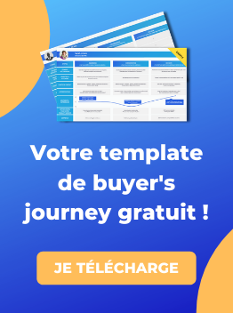 Template buyer's journey