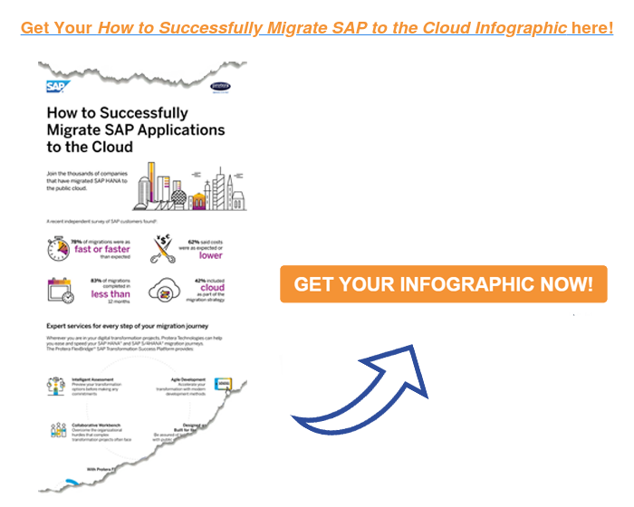 Get Your How to Successfully Migrate SAP to the Cloud Infographic here!