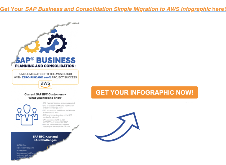 Get Your SAP Business and Consolidation Simple Migration to AWS Infographic  here!