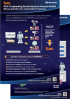 Leaflet: ROS 2 Engineering Service Based on Renesas RX65N Microcontrollers for Industrial IoT Systems
