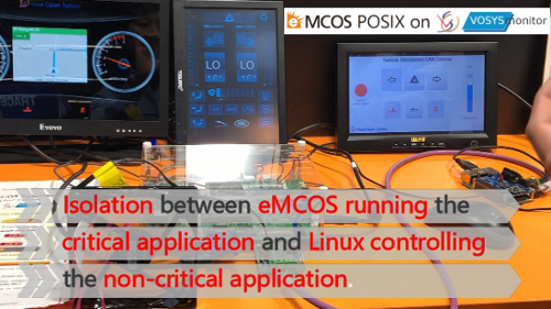 Presents a mixed-critical automotive IVI, Instrument cluster demonstration using eMCOS POSIX on VOSySmonitor