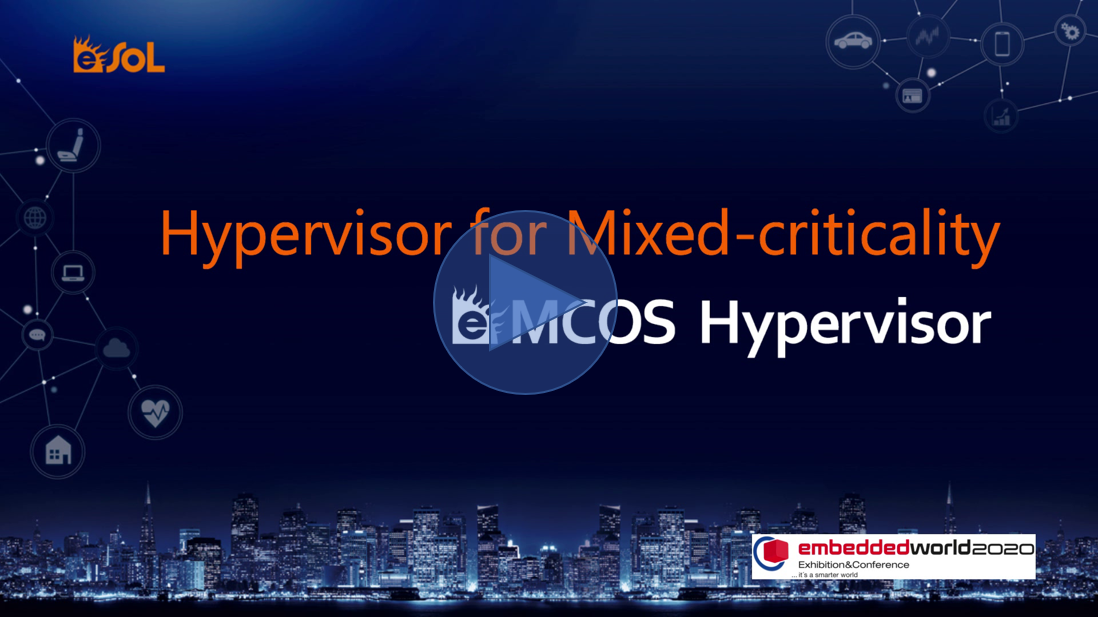 [Demo video] Hypervisor for Mixed-criticality : eMCOS Hypervisor