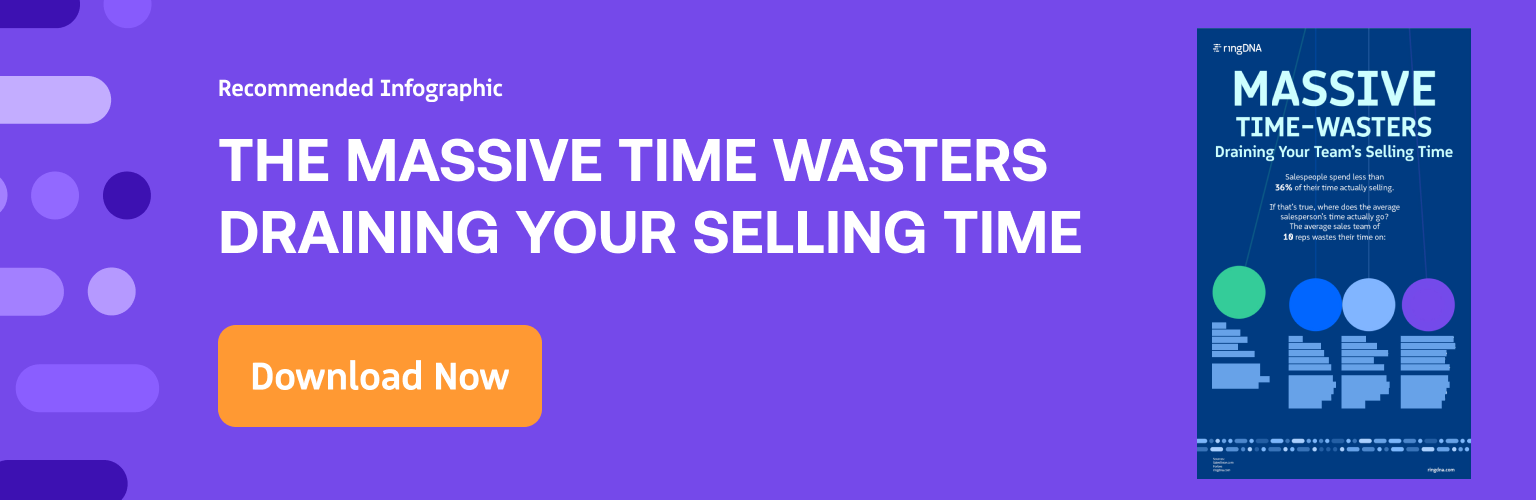 Recommended Infographic Massive Time Wasters Draining Selling Time