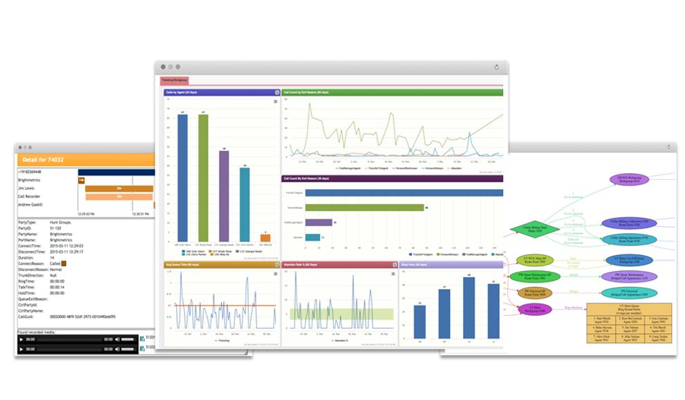 Matrix Networks provides in-depth ShoreTel reporting for customers on ShoreTel Partner Support