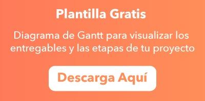 Gantt