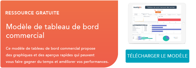 Bottom-CTA : Tableau de bord commercial