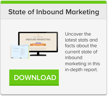state-of-inbound-marketing